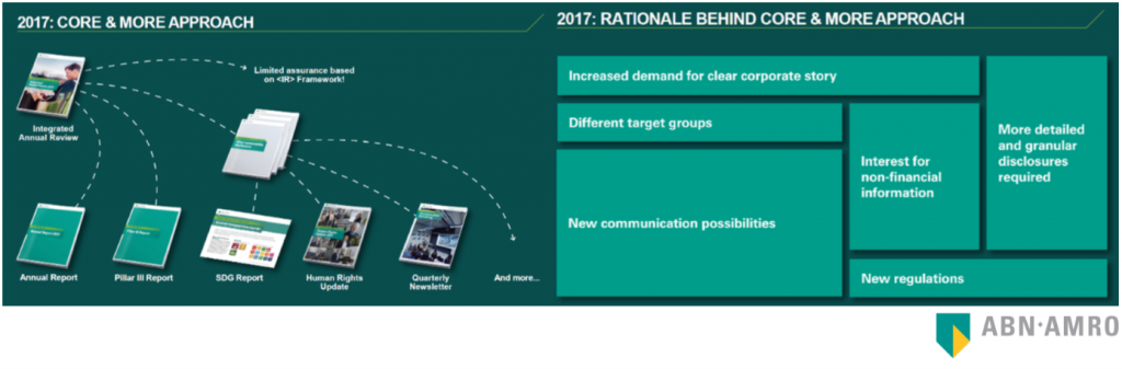 ABN AMRO core & more